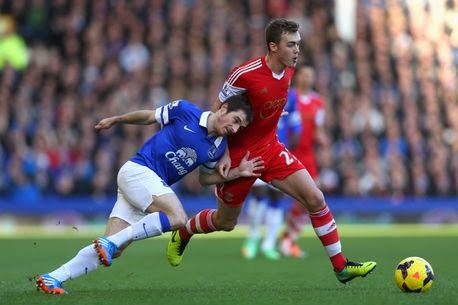 Photo of Manchester United in fresh Leighton Baines move as David Moyes prepares £16million bid
