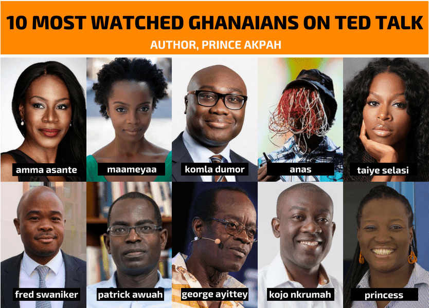 Photo of Amma Asante, Komla Dumor, Oppong Nkrumah, Others Set Record Among Most Watched Ghanaians On Ted Talked