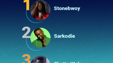 Photo of Ghana Music: Stonebwoy, Wendy Shay Top Boomplay's 2020 Most Streamed Artistes List