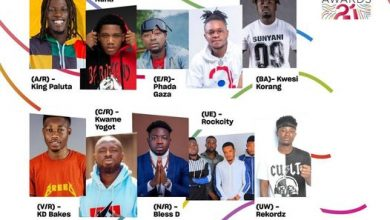 Photo of Kwesi Korang Competes With King Paluta, Kwame Yogot, Malcolm Nuna And Others For 2021 3Music Awards Next Rated Act Title